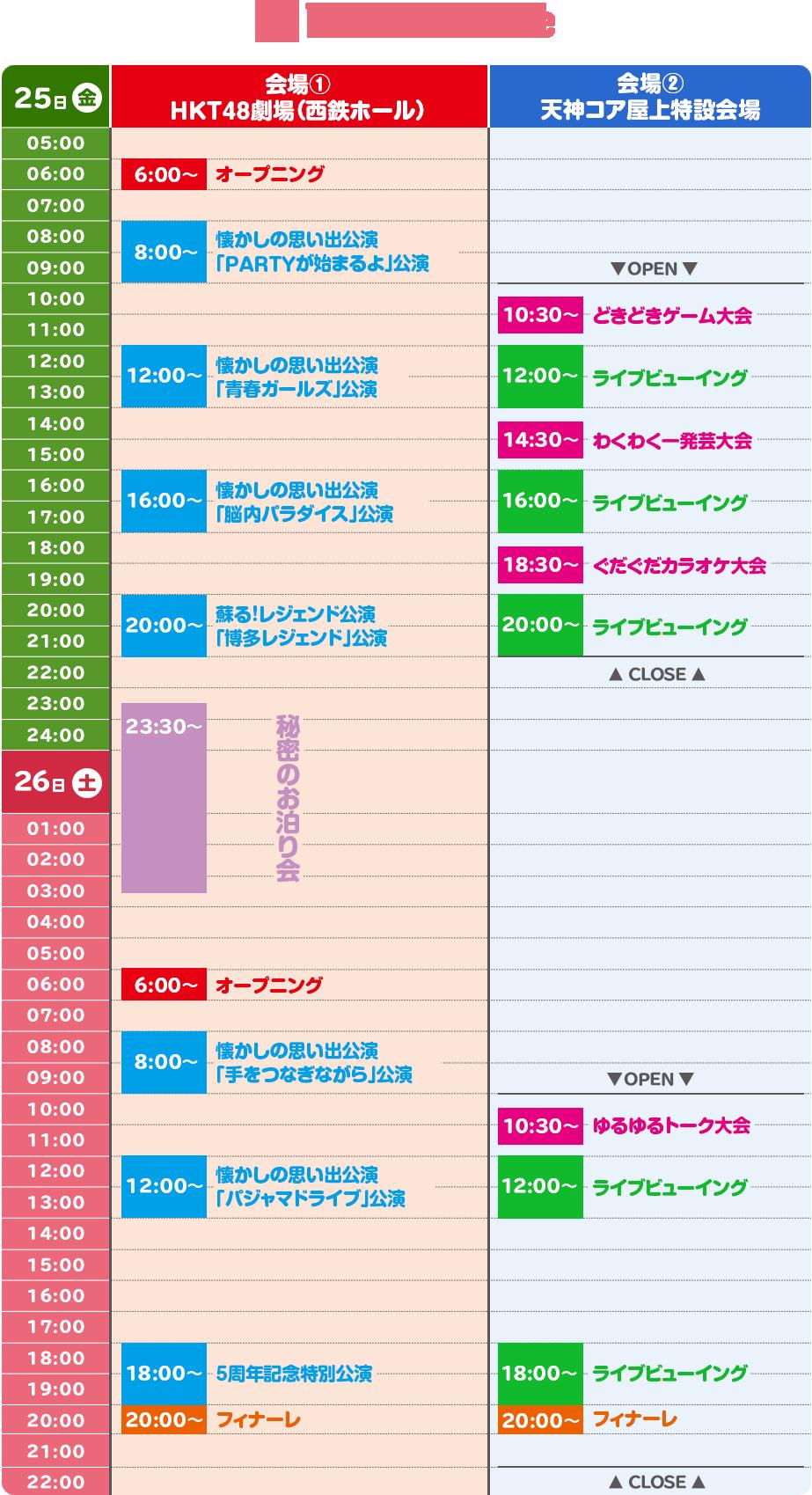 HKT48 5周年 タイムテーブル